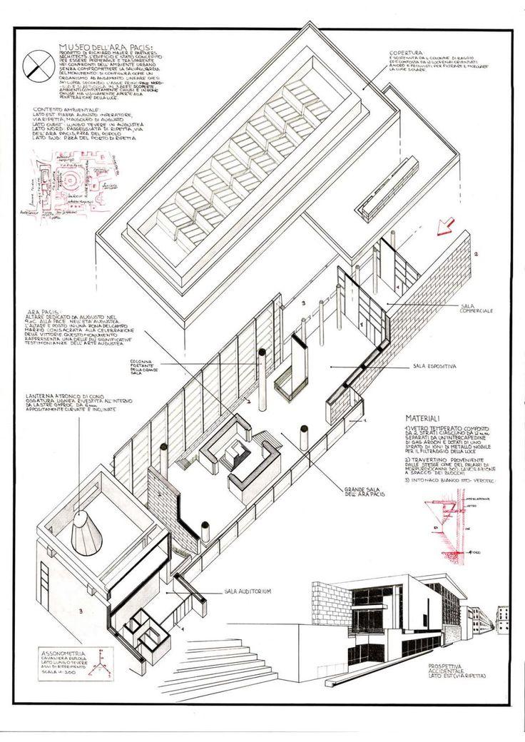 Il progetto Meier - Museo dell'Ara Pacis  Esploso Assonometrico Disegno…