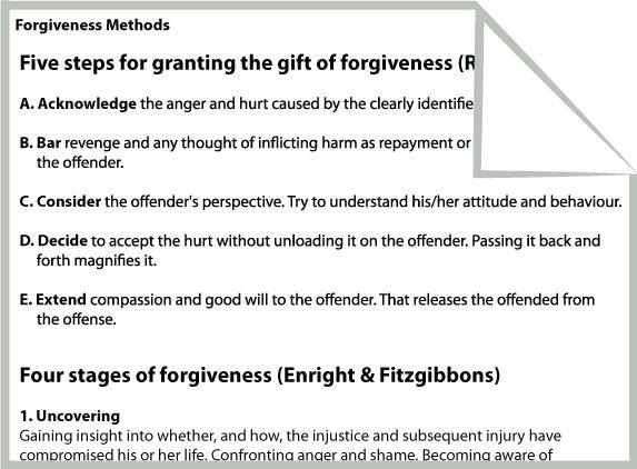 All Worksheets Self Forgiveness Worksheets Printable – Self Forgiveness Worksheets