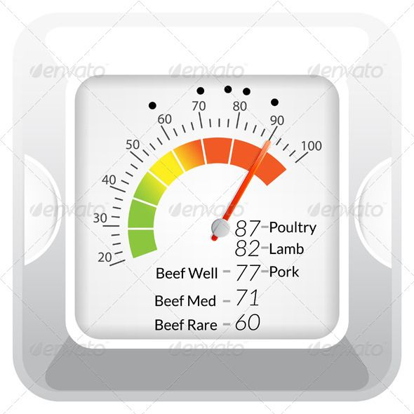 Meat Thermometer - Illustration