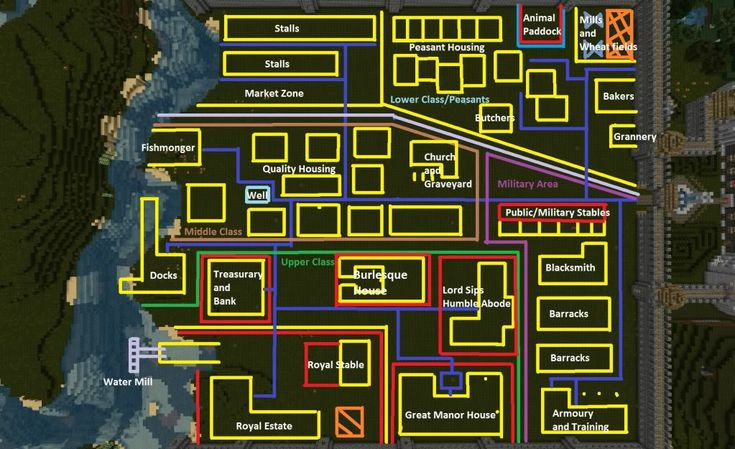 minecraft town layout - Google Search