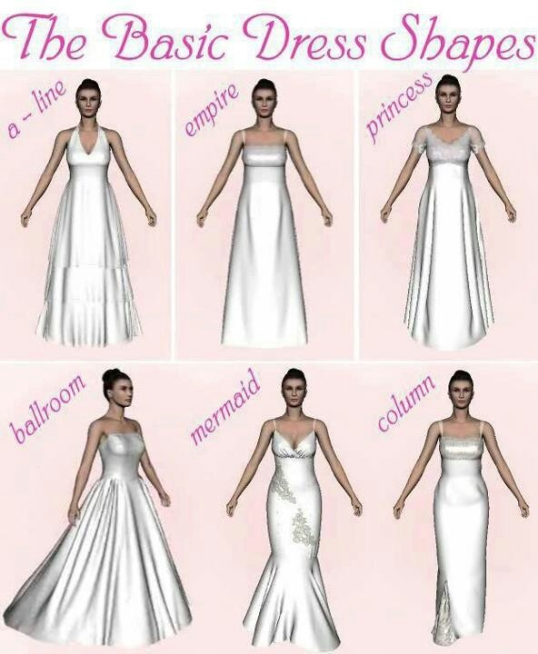wedding dress shapes happily ever after pinterest