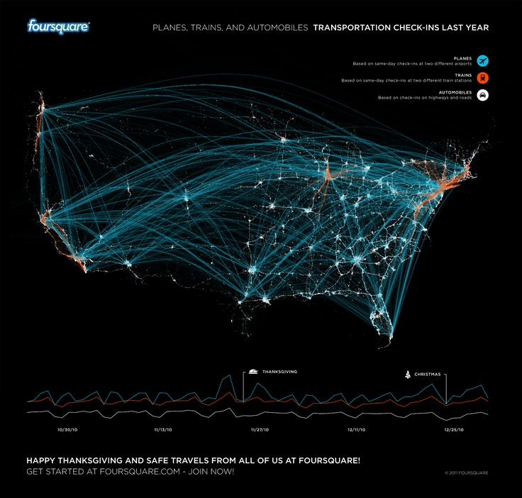 Best Chart And Graph Images On Pinterest Data Visualization - Stylized us state map infographic rough