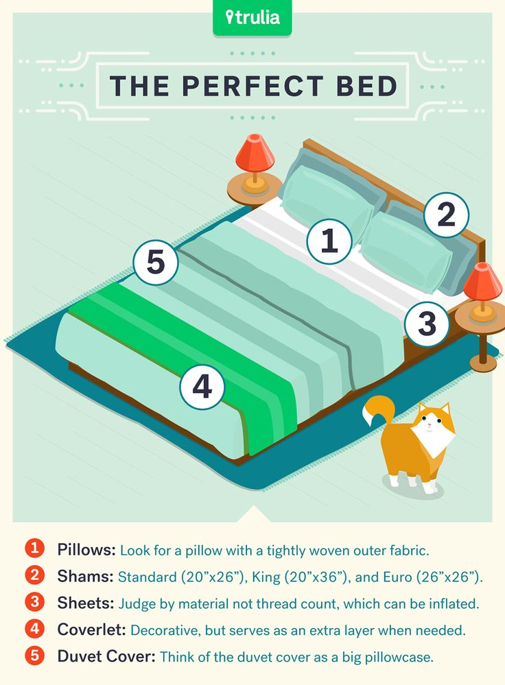 How to buy bedding like a grown up