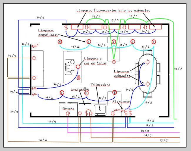 Instalar Servicios Eléctricos Nuevos En El Hogar Plano Instalacion Electrica Simbolos De Electricidad Electrica