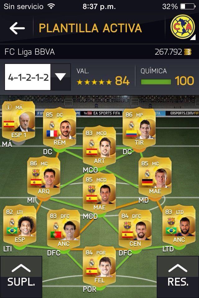 Plantilla FIFA 15 Ultimate Team Ps4