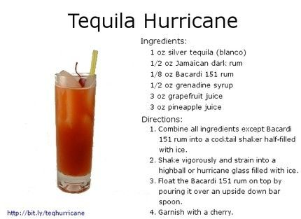 Tequila Hurricane drink recipe. | My Recipe Exchange ~ Let's Share ...