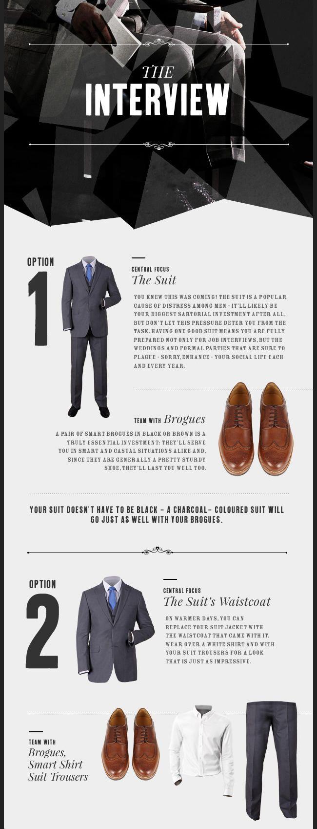 The Capsule Wardrobe | Men's must-have The Interview – Debenhams Blog
