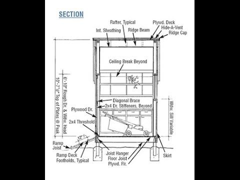 Shed Plans - Wood Shed Plans