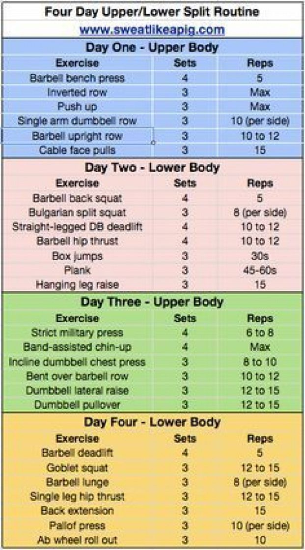 body part split workout plan for women - Google Search