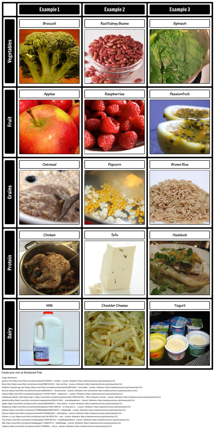 Essential Nutrients - Food Groups: Have your students create a graphic organizer of examples of the five different food groups, vegetables, fruit, grains, protein, and dairy.