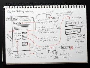 Sketch of flow diagram