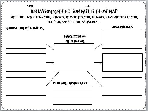 Behavior Management Plan School Behavior Management Plan Found Pins