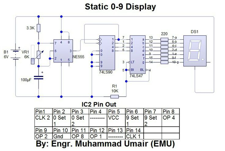 Static 0 - 9 Display Circuit Digital Electronics Pinterest - ics organizational chart