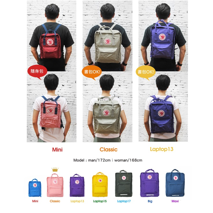 kanken daypack vs mini