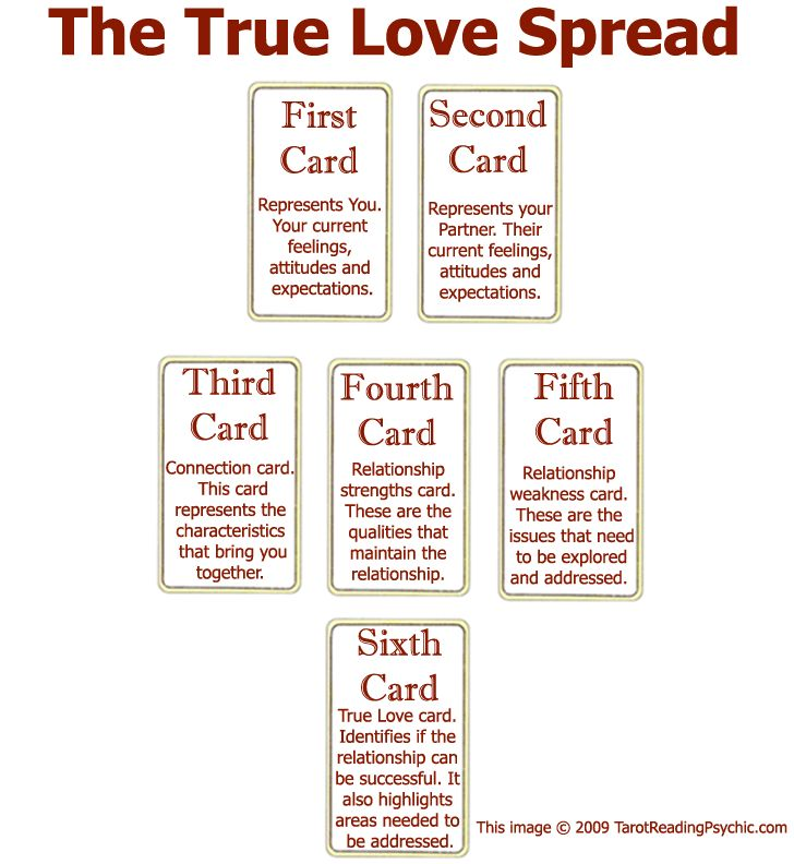 Tarot Spreads - The True Love Tarot Card Spread   Tarot Reading Psychic