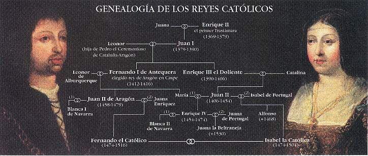 Genealogia de los reyes cat licos historia de espa a - Casa de los reyes de espana ...