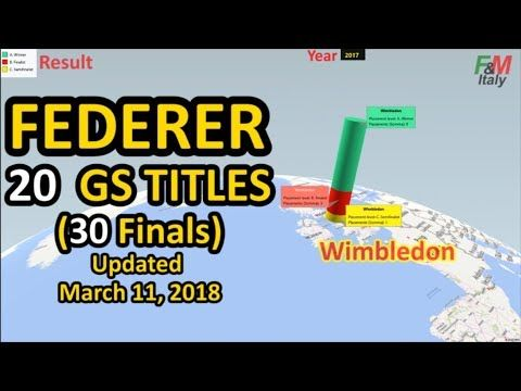 🏆 20GER ➖ ROGER FEDERER LEGEND 'All Over The World' ➖ 20 Grand Slam Titles (30 Finals) ➖ March 11, 2018 🏆 After the last results obtained by the immense Roger, my friend Gianni Fiorentini and I decided to publish a 'Special Tribute' dedicated to the great Champion. 🏆 This is our 4th video made together about this theme, after: -1) a 'General Tribute' dedicated to the great Champion, that you can see here: https://youtu.be/eBafjPs25UM -2) a 'Specific Tribute' dedicated to the 97 ATP titles…