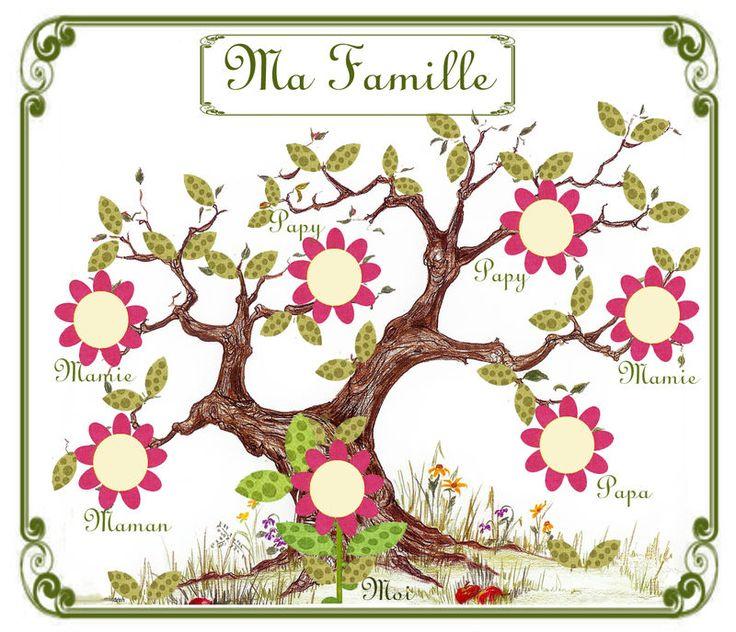 Les 25 meilleures id es de la cat gorie arbre g n alogique famille sur pinterest image de l - Photo de famille originale ...