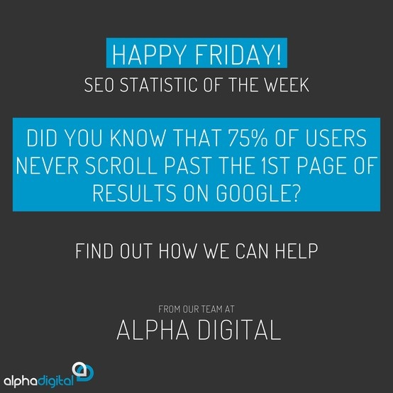 Did you know?... SEO Statistic of the week!