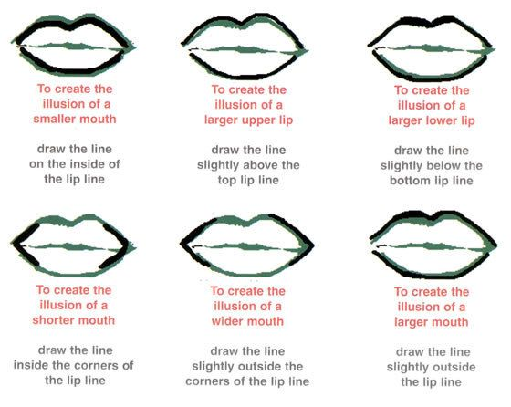 Follow this chart to learn how to use lip liner to change the look of your mouth: | 14 Life-Changing Tricks For People Who Suck At Lipstick