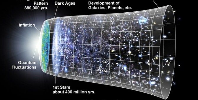 big bang or religion
