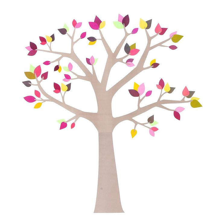 wandsticker frhlingsbaum 1 blatt bunt farbe bunt inhalt 1 blatt verschnern sie ihr - Dekoration Baum