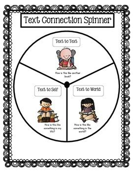 24 best Rubrics and scales...oh my images on Pinterest