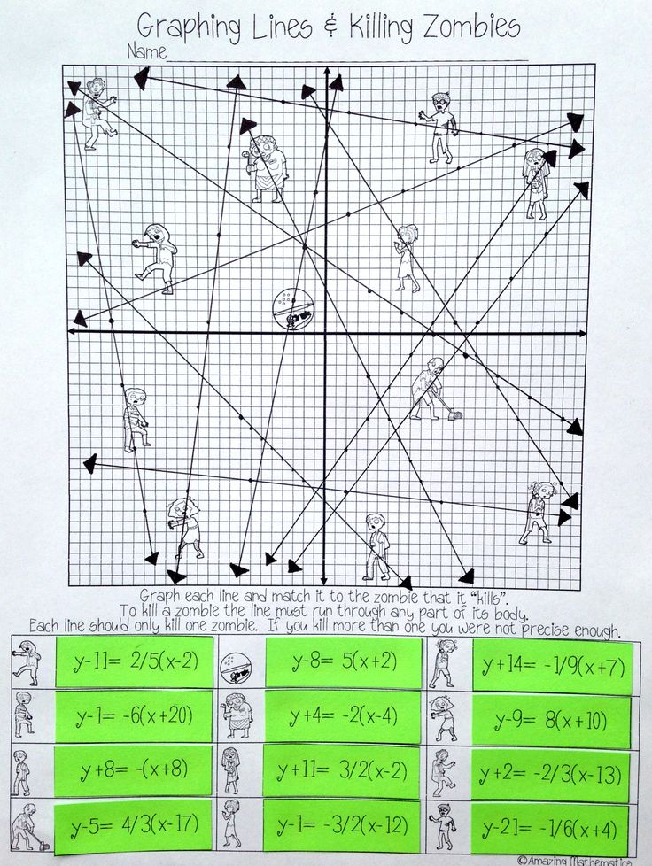 Graphing Lines Zombies Point Slope Form Algebra 1 Worksheets Activities Ideas And Test Prep Resources Pinterest Math 8th Grade