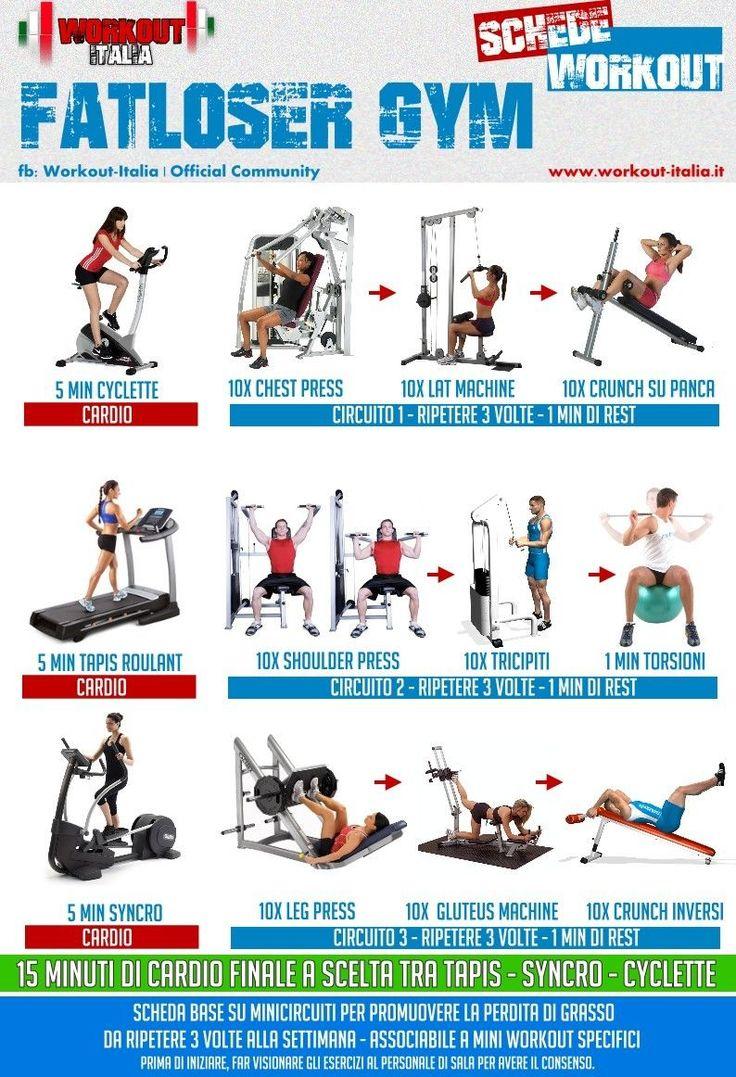 Gym workout – Fatloser #BeautyTricksMorningRoutines – Sport