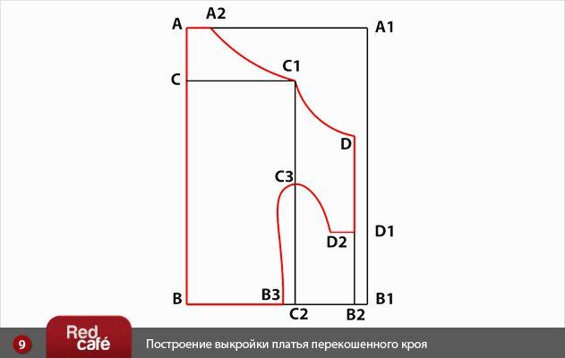 Выкройка платья перекошенного кроя | RedCafe.ru