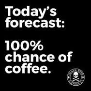 Image result for tuesday morning coffee memes