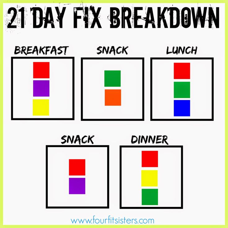 80 best 21 Day Fix images on Pinterest Eat healthy, Healthy crock - 21 day fix spreadsheet