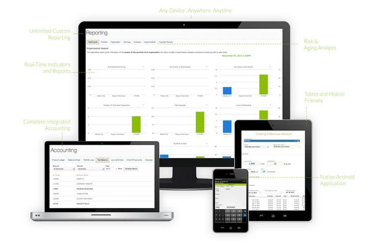 Start an online bank? Mambu Cloud Banking Platform