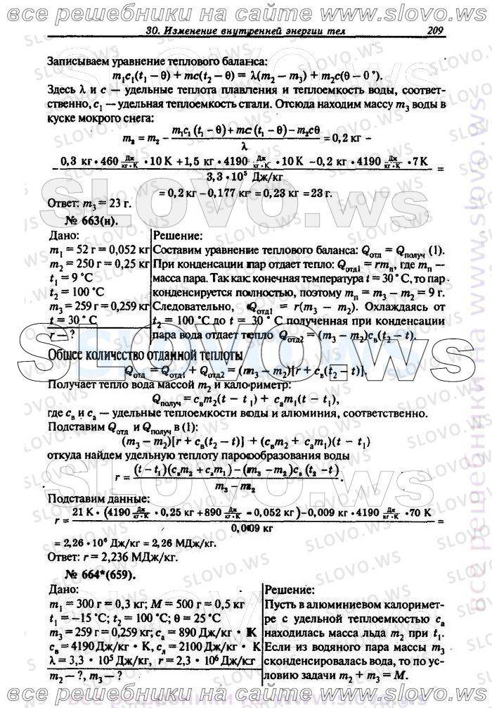 Рабочая тетрадь по биологии 8 класс сонин сапин онлайн