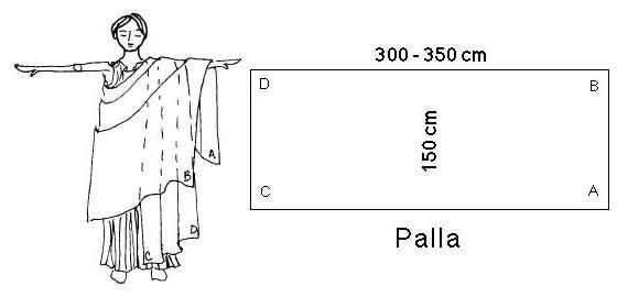 Palla- this was placed over the outer tunic. It was draped a certain way that…