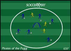 Soccer Drill Diagram: Pirates of the Pugg