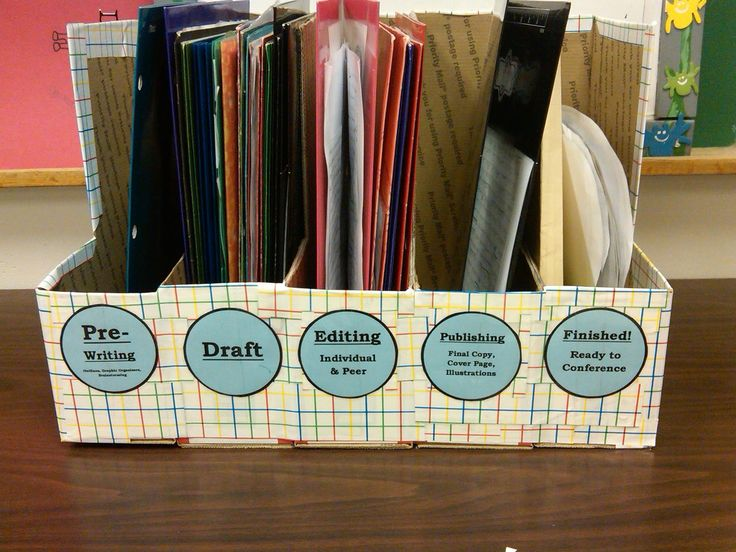 Writing stages sorter - to see at a glance who is behind and who is reading to conference