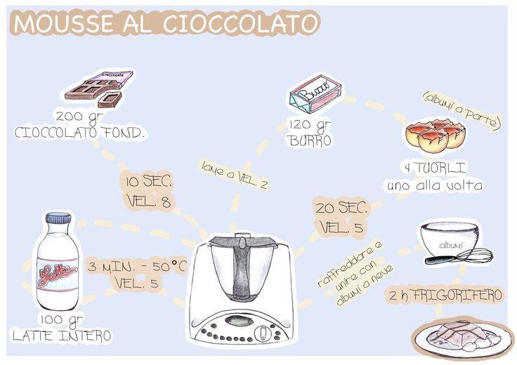Mousse al Cioccolato con il Bimby @kcianca #visualbimby