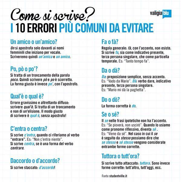 10 errori comuni di ortografia via Valigia Blu