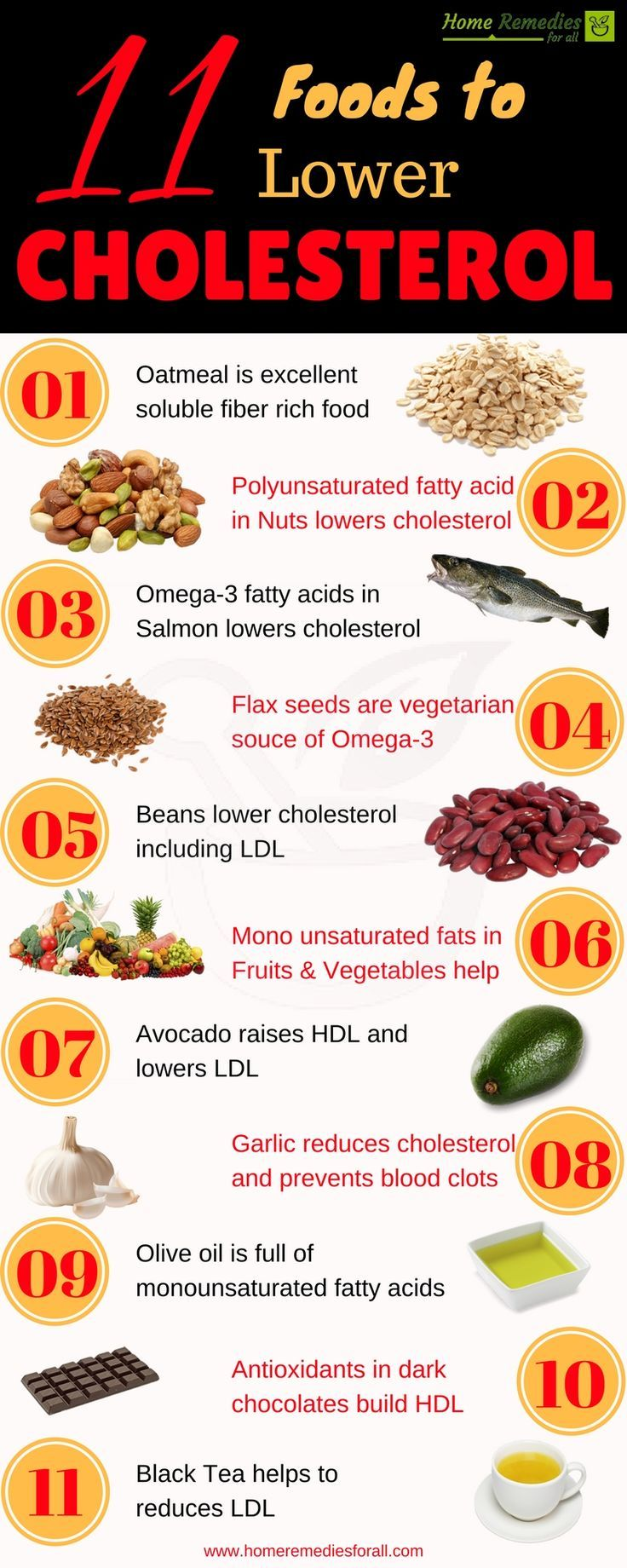 11 Power Foods for Lower Cholesterol