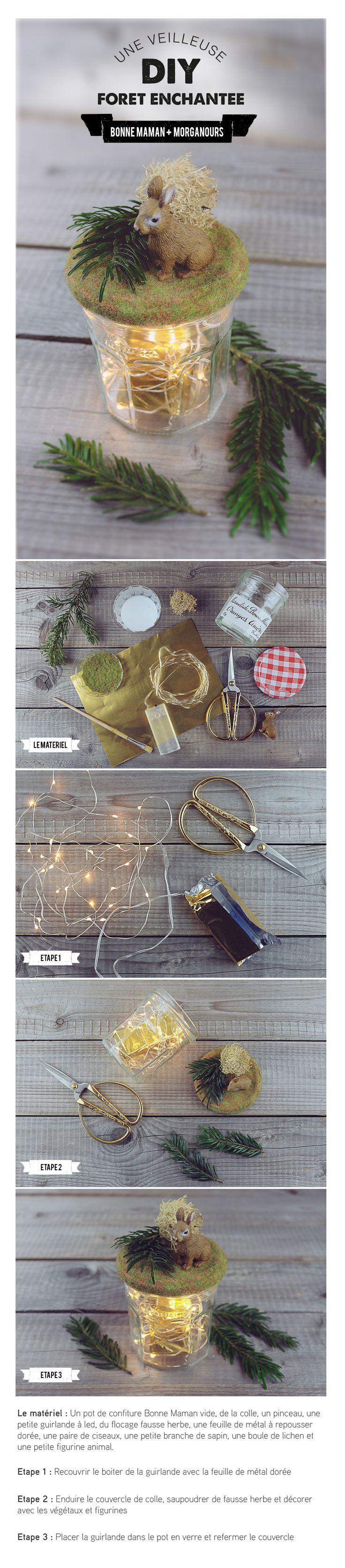 DIY une veilleuse Forêt enchantée  ( concours)