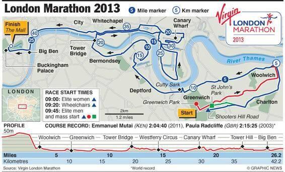 London marathon map via @IAQ Graphic Design