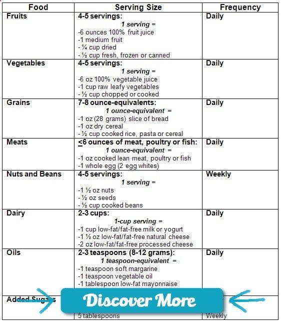 diabetes diet menu diabetes-diet-plan | Diabetes diet plan ...