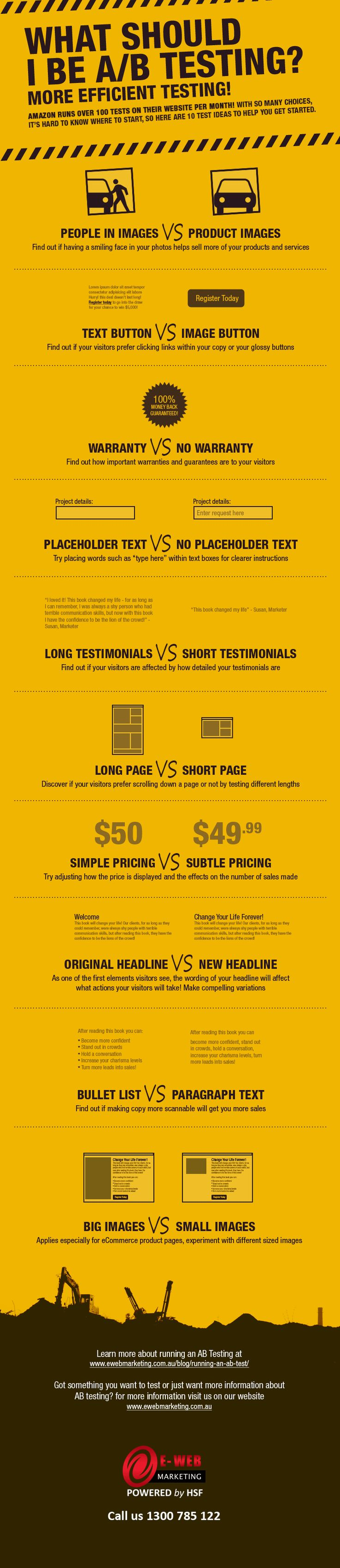 What Should I be A/B Testing? #Infographic #ForInspiration #OsnLikesIt. If you like UX, design, or design thinking, check out theuxblog.com