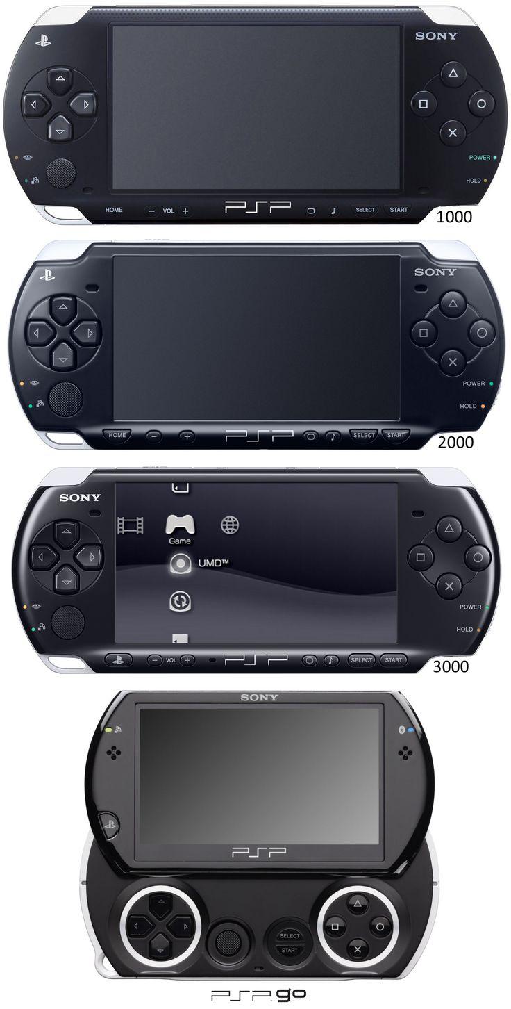 PSP, Playstation Portable