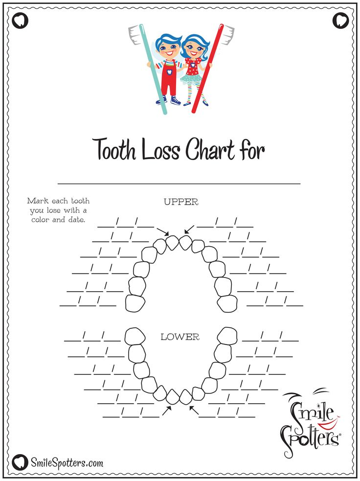 19 best Baby Tooth Chart images on Pinterest Tooth chart, Baby - baby teeth chart