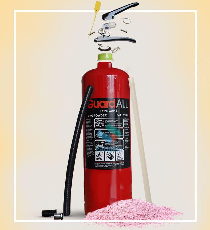 Part of Powder Fire Extinguisher