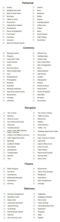 Checklist ceremoniemeesters