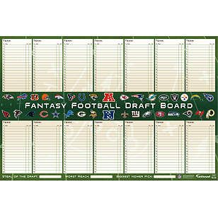 Fathead's NFL Dry Erase Fantasy Draft Board: The most exciting part of the NFL Fantasy Football season is the draft. With Fathead's NFL Dry Erase Fantasy Draft Board you can track 14 teams through 18 rounds. Make a mistake? It's a dry erase board! Just wipe and re-write. Because it's from Fathead, this Dry Erase Fantasy Football Draft Board goes up on any clean, smooth surface and comes right back down whenever you want with no damage to the wall. $99.99 SPECIAL PRICE $69.99!