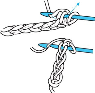 MY  mom could do anything with yarn and I just could not get it ... I am actually afraid to learn ..but want to. - - Single crochet stitch, Step 2: Yarn over hook (from the back toward you as shown), and pull through those top loops to draw up a new loop.